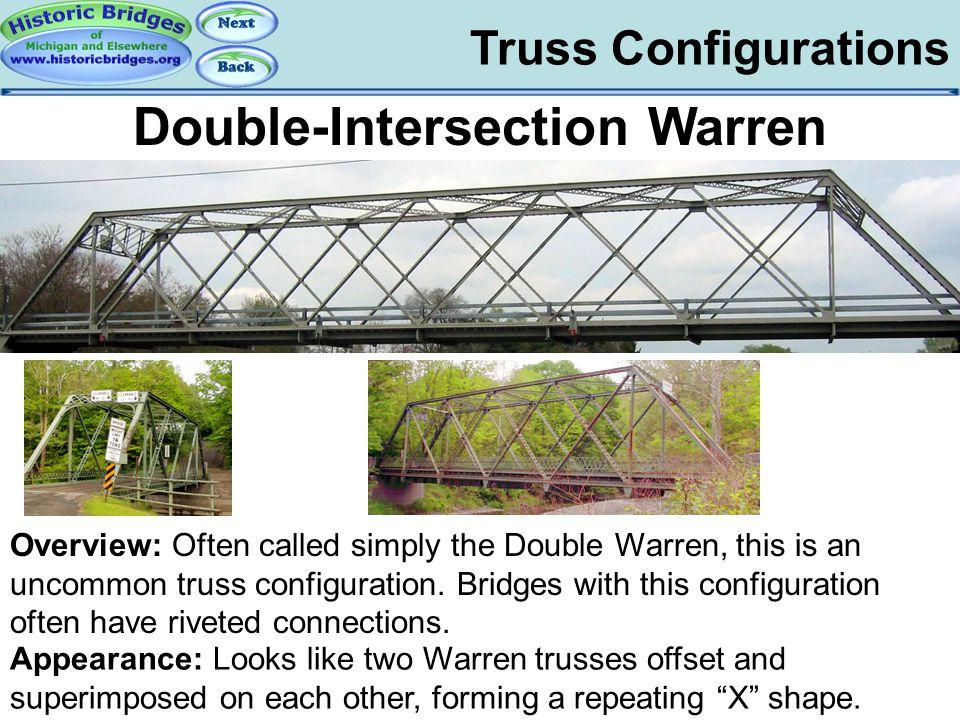 Truss Configs – Double Warren