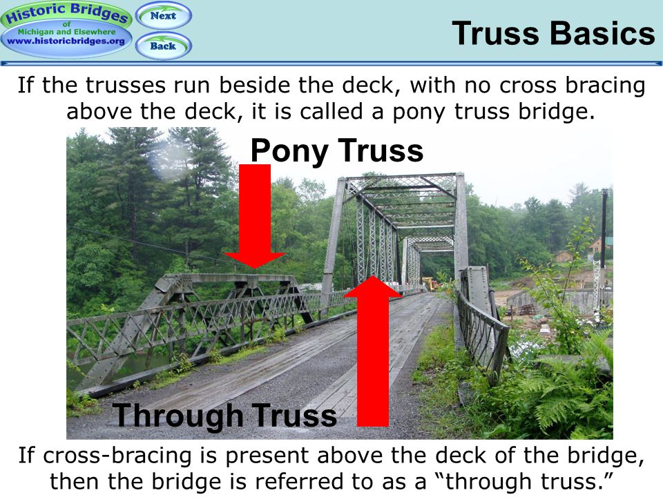 Truss Basics – Pony / Through
