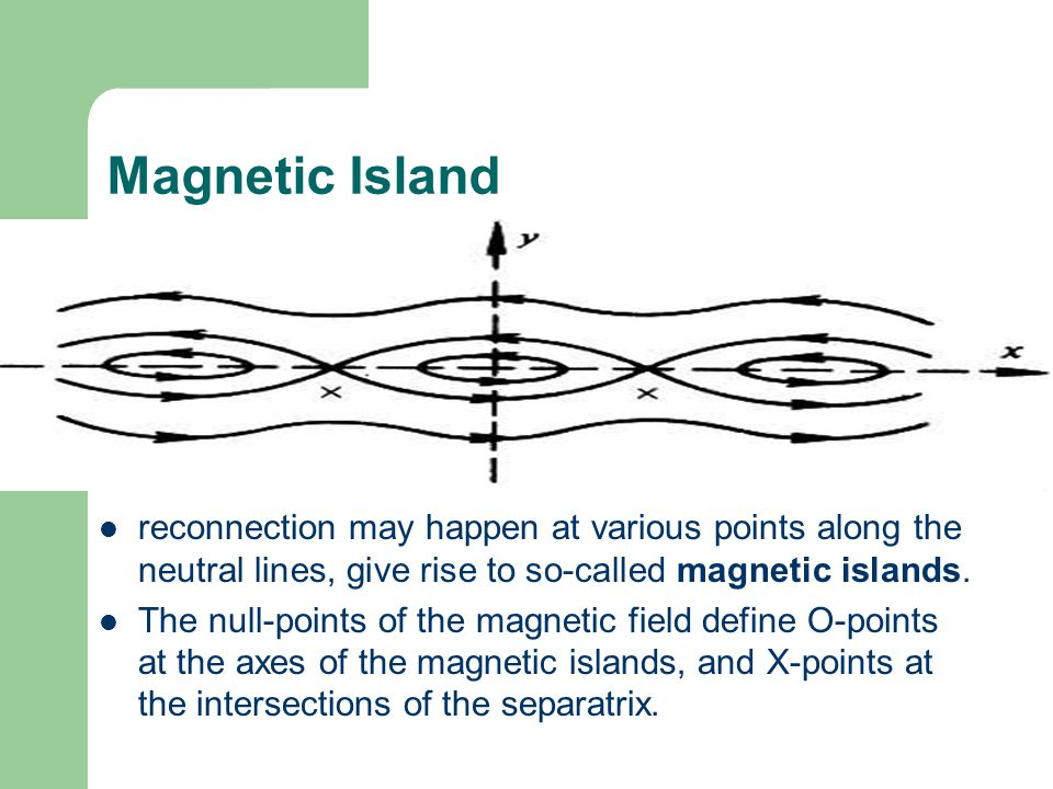 Magnetic Island reconnection may happen at various points along the neutral lines, give rise to so-called magnetic islands.