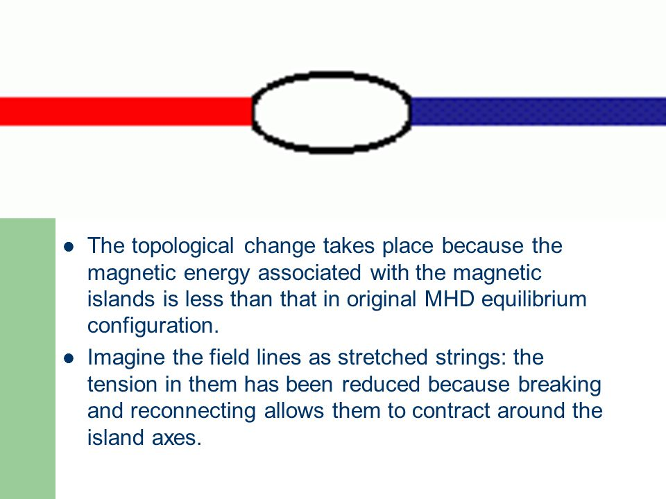 The topological change takes place because the magnetic energy associated with the magnetic islands is less than that in original MHD equilibrium configuration.