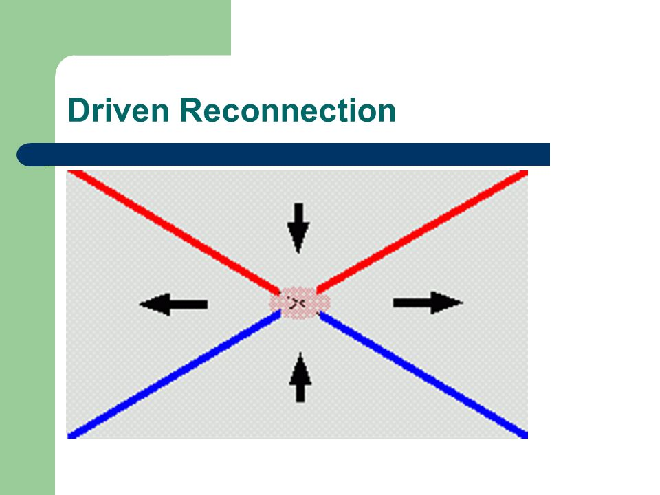 Driven Reconnection