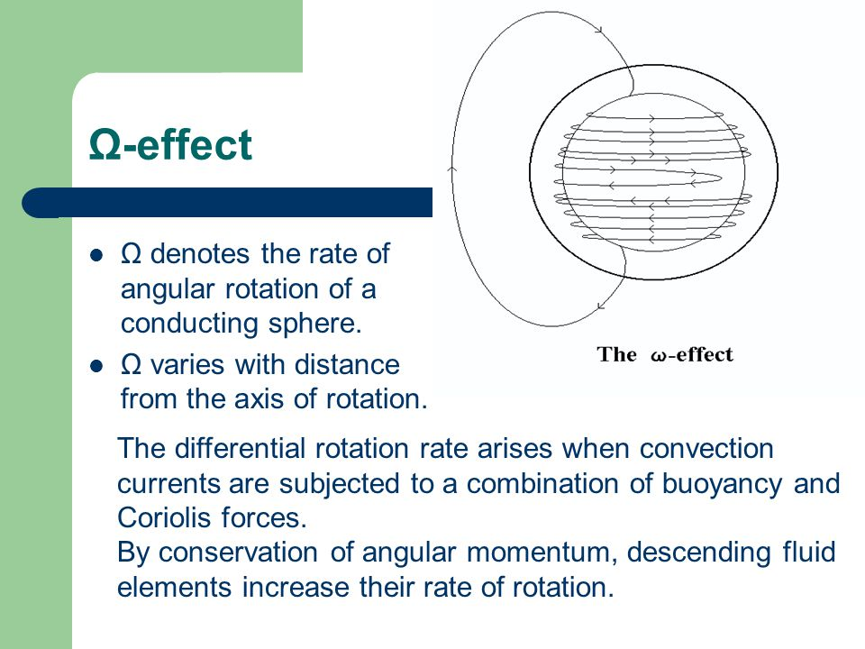 Ω-effect Ω denotes the rate of angular rotation of a conducting sphere. Ω varies with distance from the axis of rotation.