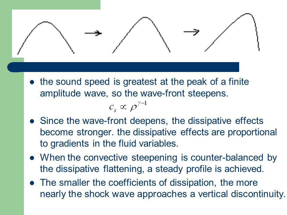 the sound speed is greatest at the peak of a finite amplitude wave, so the wave-front steepens.