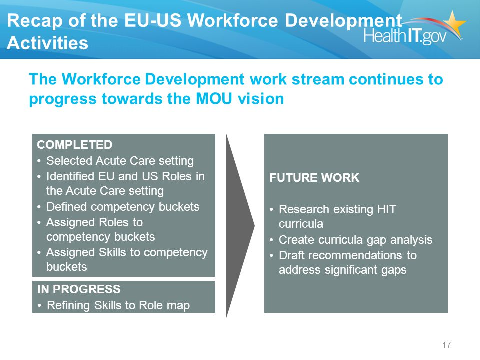 Recap of the EU-US Workforce Development Activities