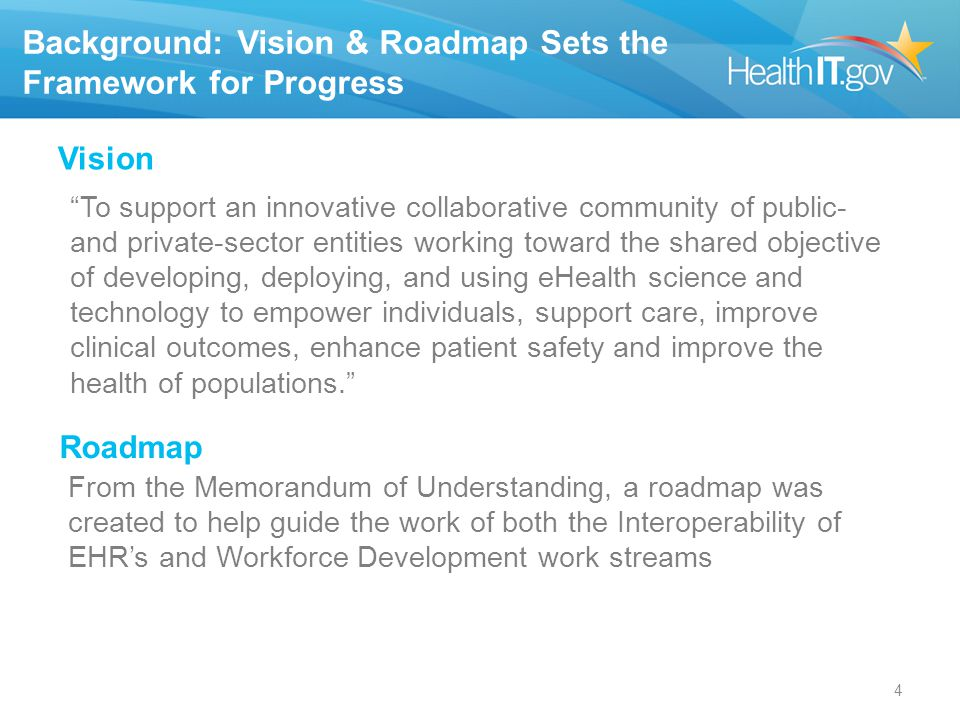 Background: Vision & Roadmap Sets the Framework for Progress