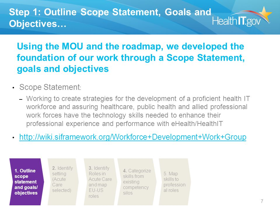 Step 1: Outline Scope Statement, Goals and Objectives…