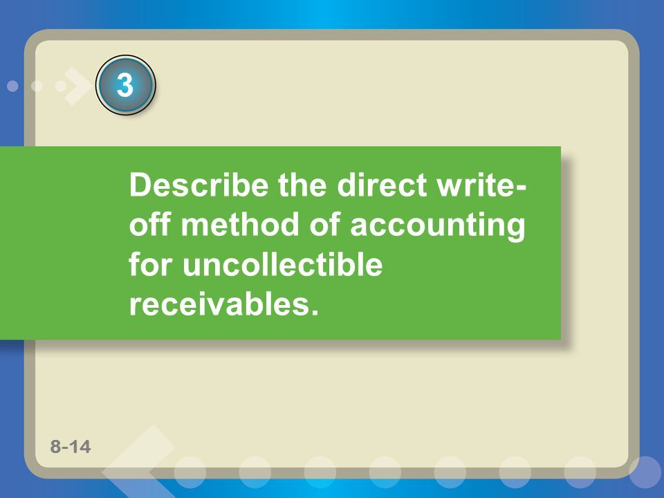 3 Describe the direct write-off method of accounting for uncollectible receivables. 8-14