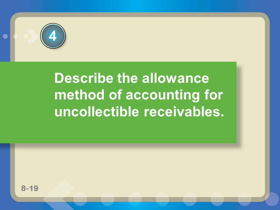 4 Describe the allowance method of accounting for uncollectible receivables. 8-19