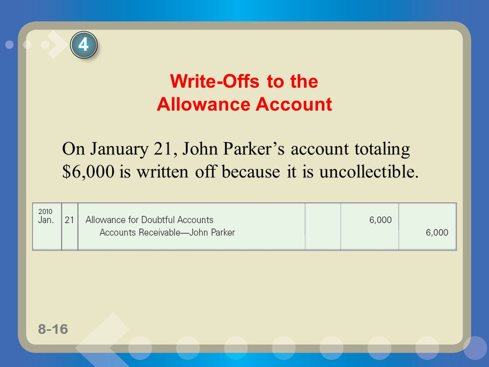 Write-Offs to the Allowance Account
