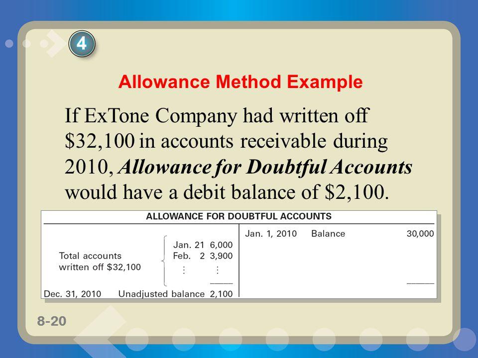 Allowance Method Example