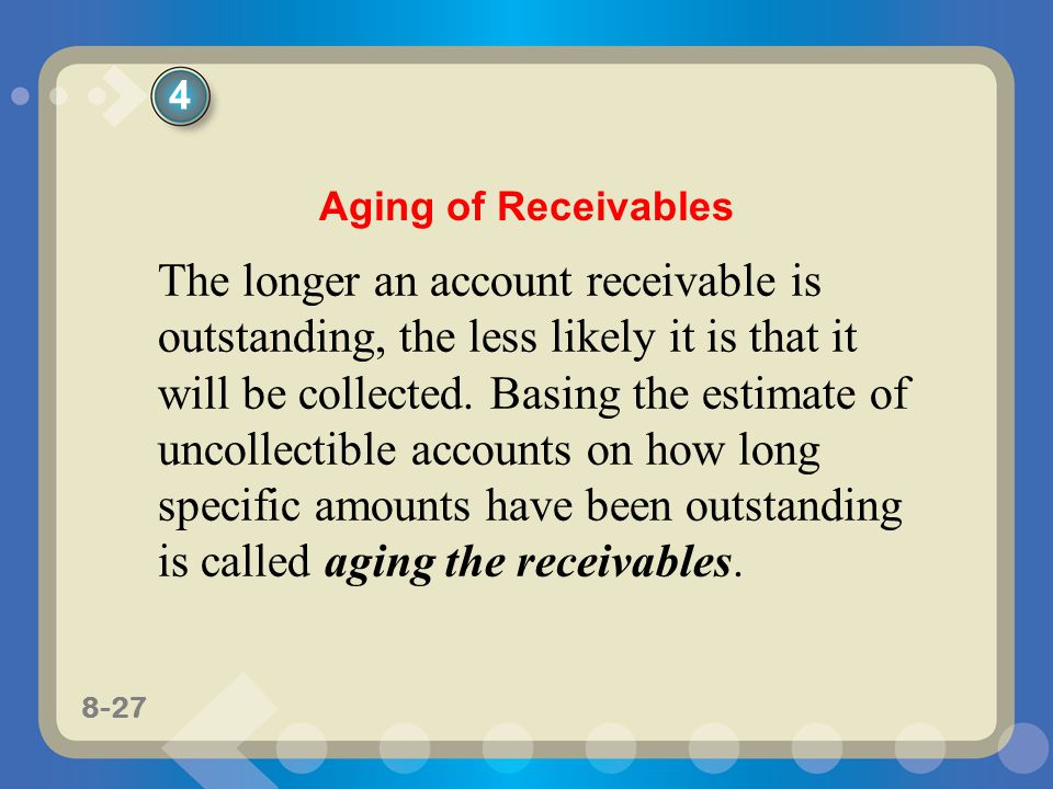 4 Aging of Receivables.
