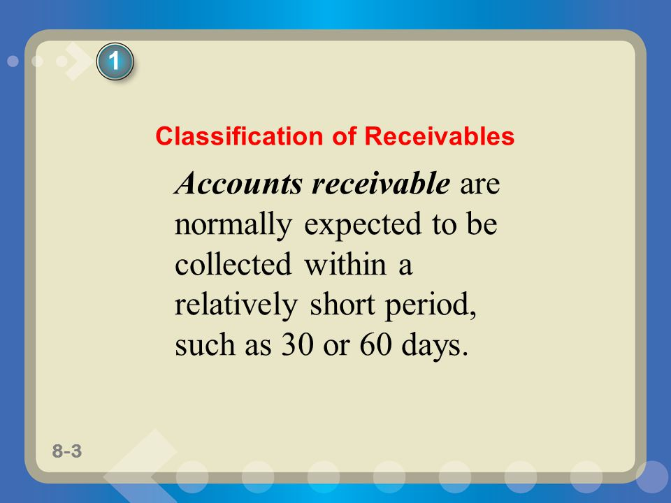 Classification of Receivables