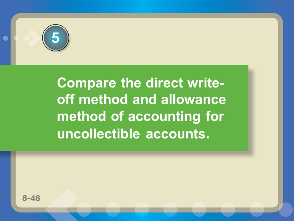 5 Compare the direct write-off method and allowance method of accounting for uncollectible accounts.