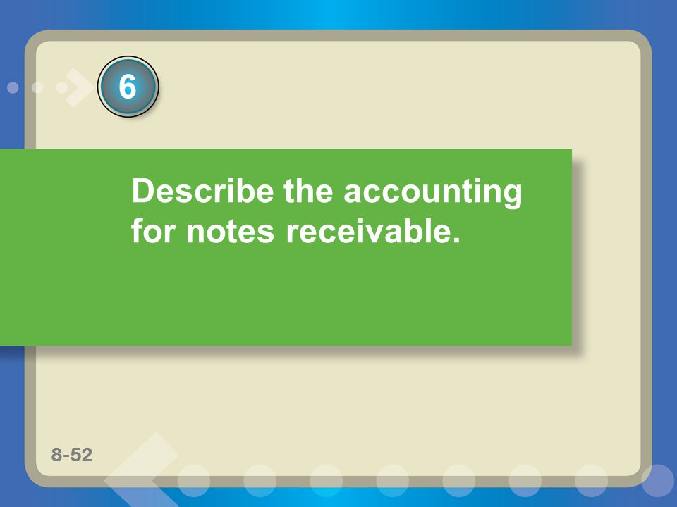 Describe the accounting for notes receivable.
