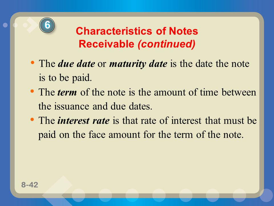 Characteristics of Notes Receivable (continued)