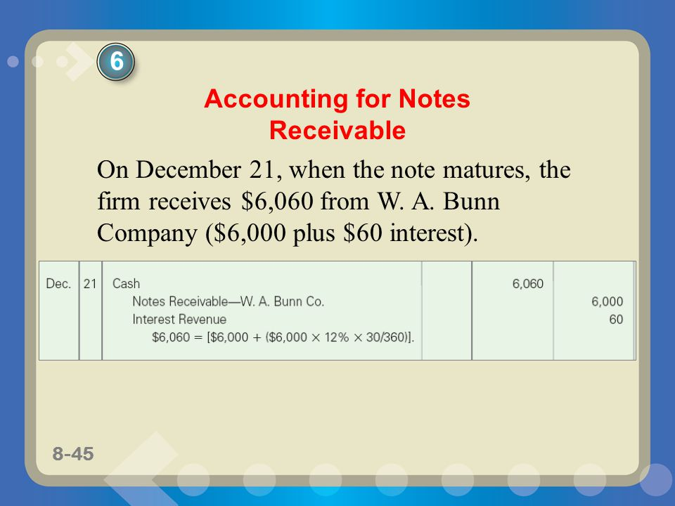 Accounting for Notes Receivable