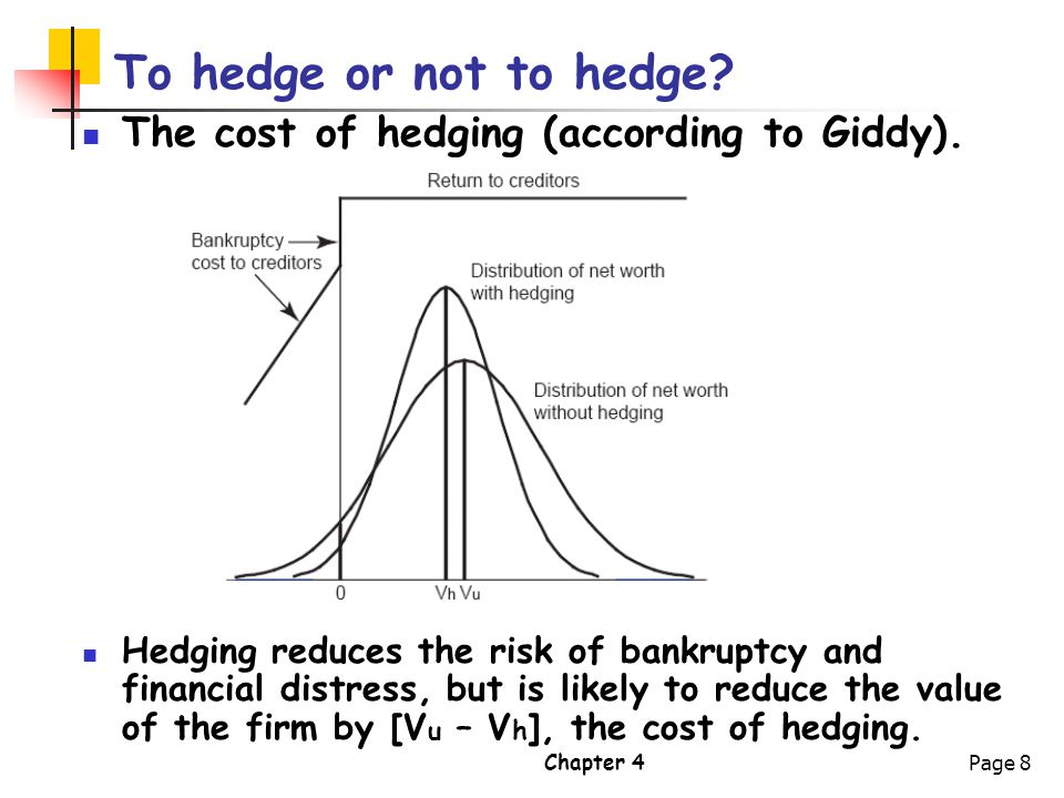 The cost of hedging (according to Giddy).
