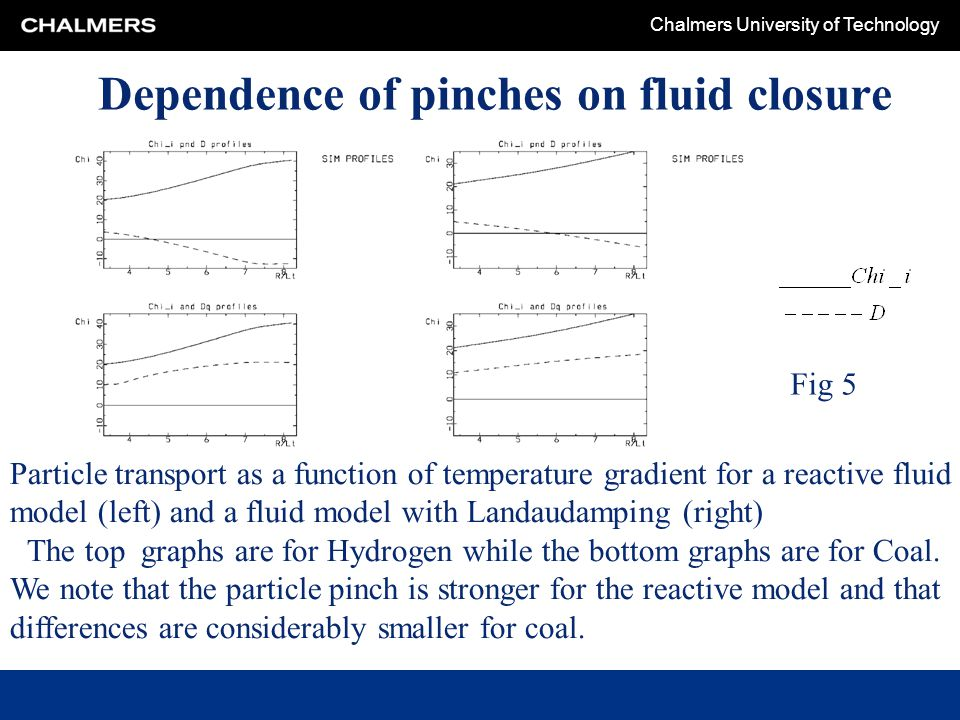 Dependence of pinches on fluid closure