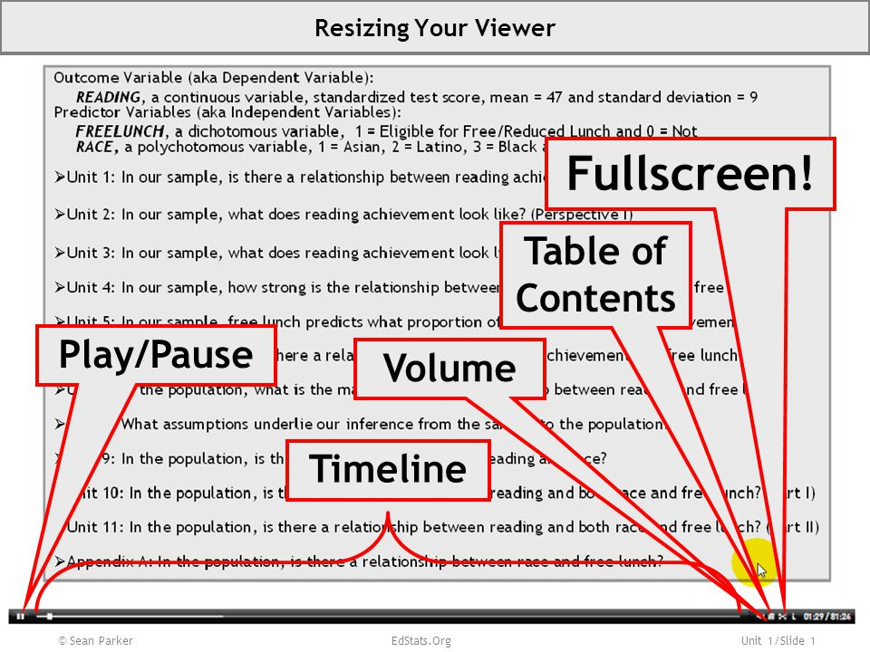 Fullscreen! Table of Contents Play/Pause Volume Timeline