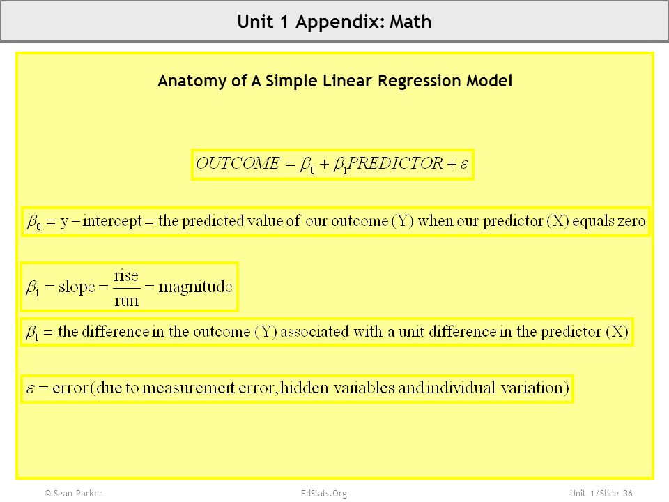 Anatomy of A Simple Linear Regression Model