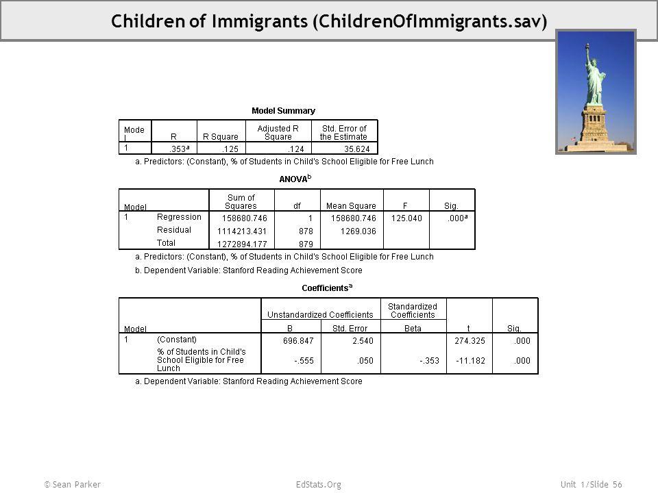 Children of Immigrants (ChildrenOfImmigrants.sav)