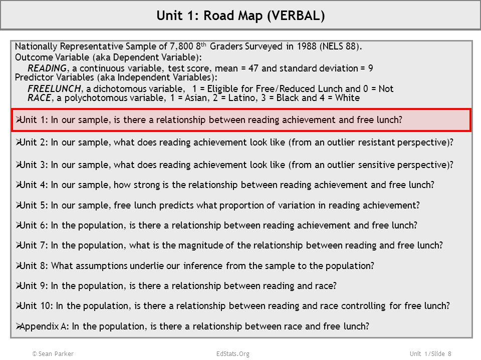 Unit 1: Road Map (VERBAL)