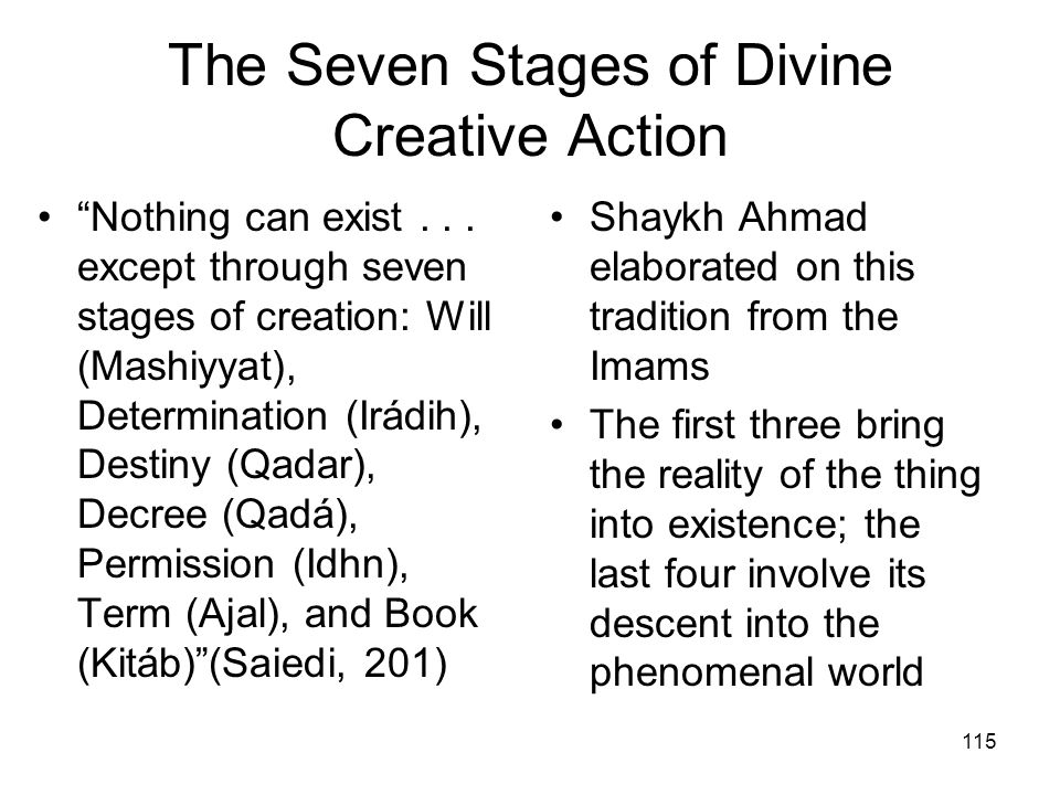 The Seven Stages of Divine Creative Action