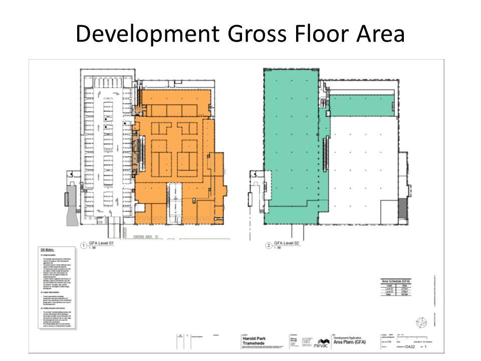 Development Gross Floor Area