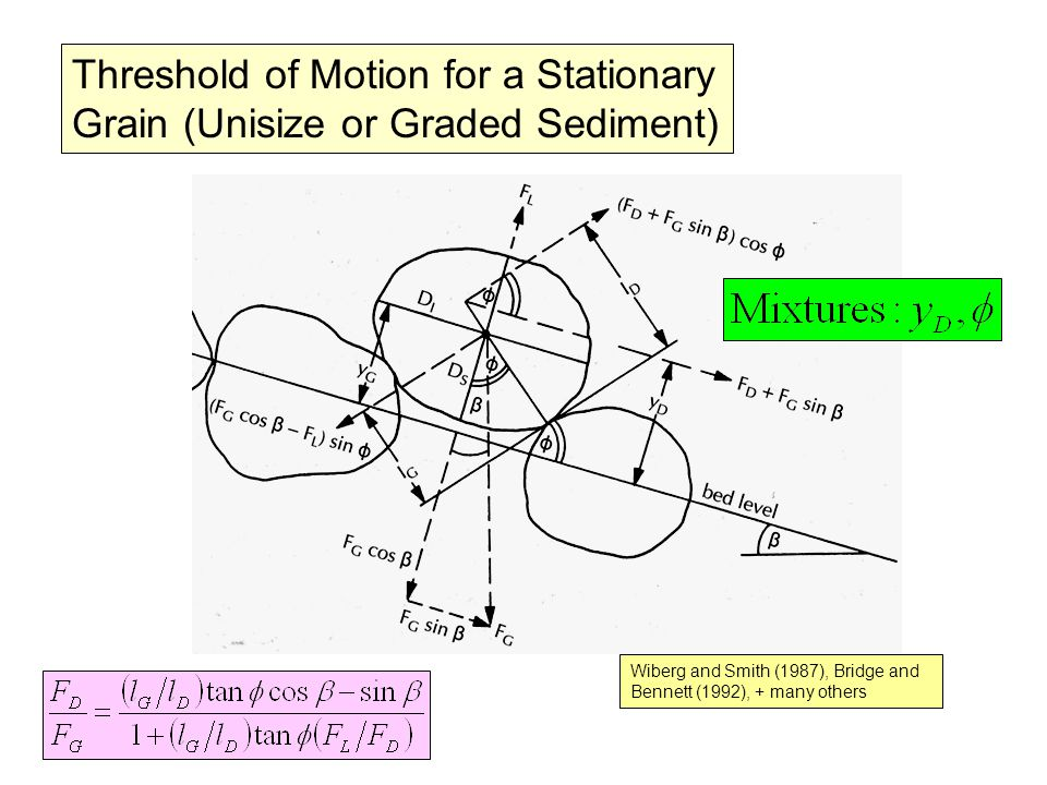 Threshold of Motion for a Stationary Grain (Unisize or Graded Sediment)