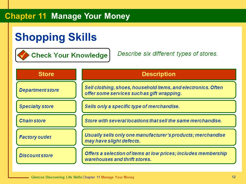 Shopping Skills Describe six different types of stores. Store