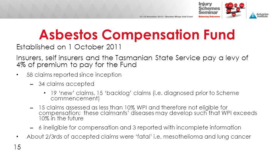 Asbestos Compensation Fund