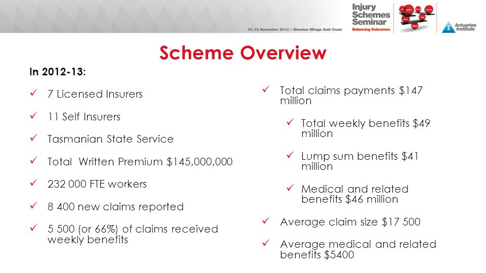 Scheme Overview In 2012-13: 7 Licensed Insurers 11 Self Insurers