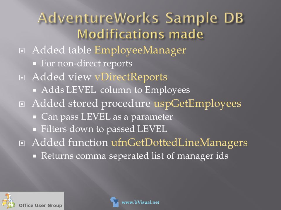 AdventureWorks Sample DB Modifications made