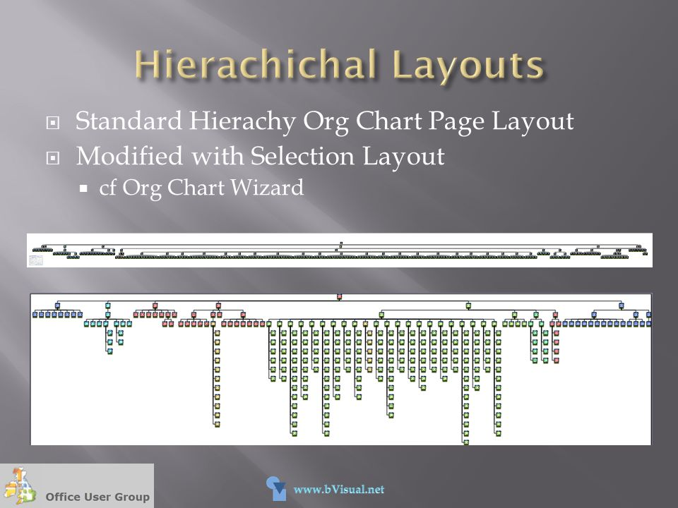 Hierachichal Layouts Standard Hierachy Org Chart Page Layout