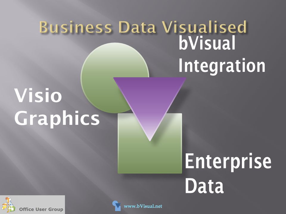 Business Data Visualised