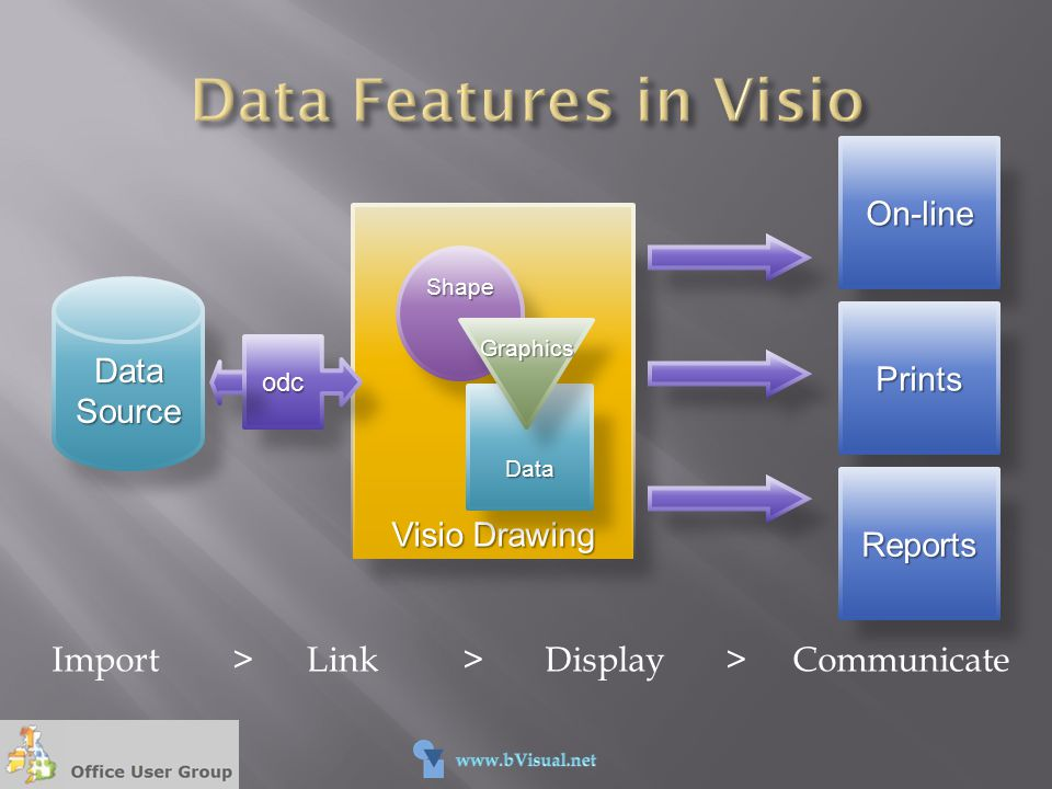 Data Features in Visio Import > Link > Display > Communicate