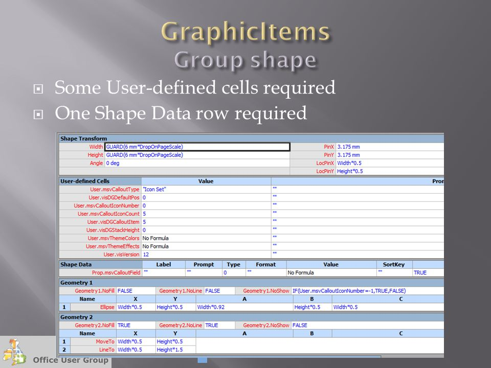 GraphicItems Group shape