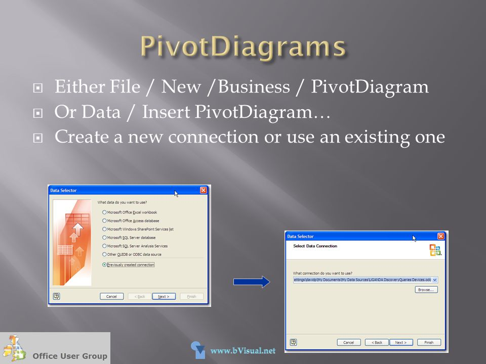 PivotDiagrams Either File / New /Business / PivotDiagram