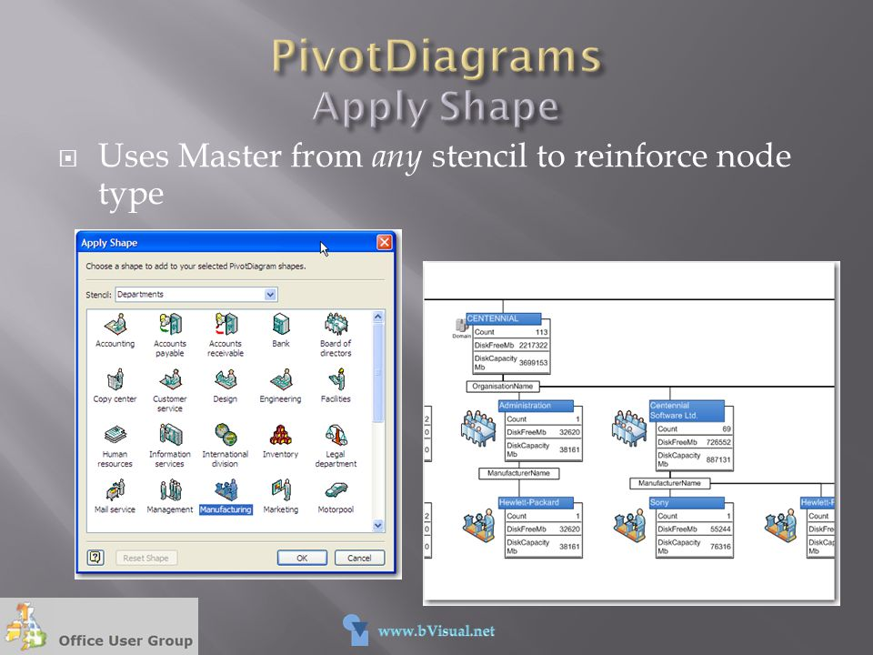 PivotDiagrams Apply Shape