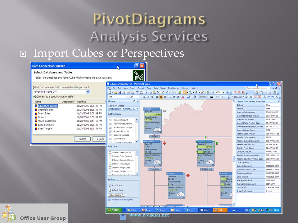 PivotDiagrams Analysis Services
