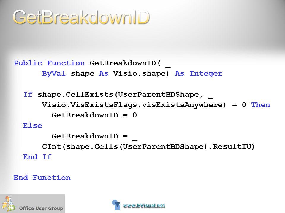 GetBreakdownID Public Function GetBreakdownID( _