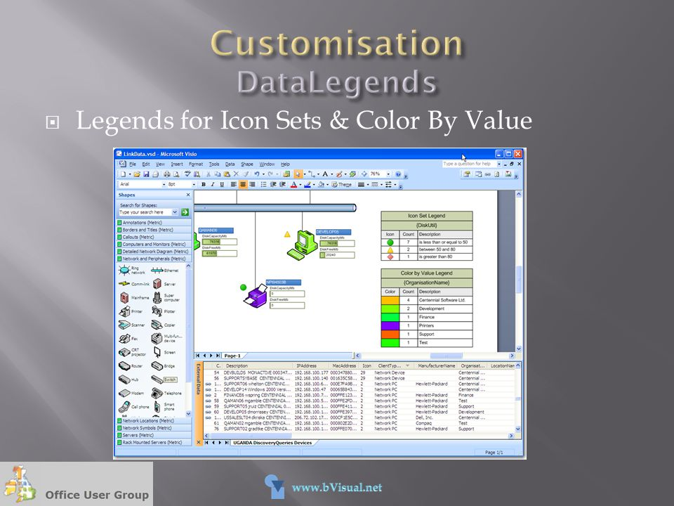 Customisation DataLegends