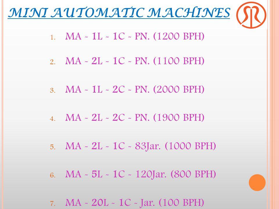 MINI AUTOMATIC MACHINES