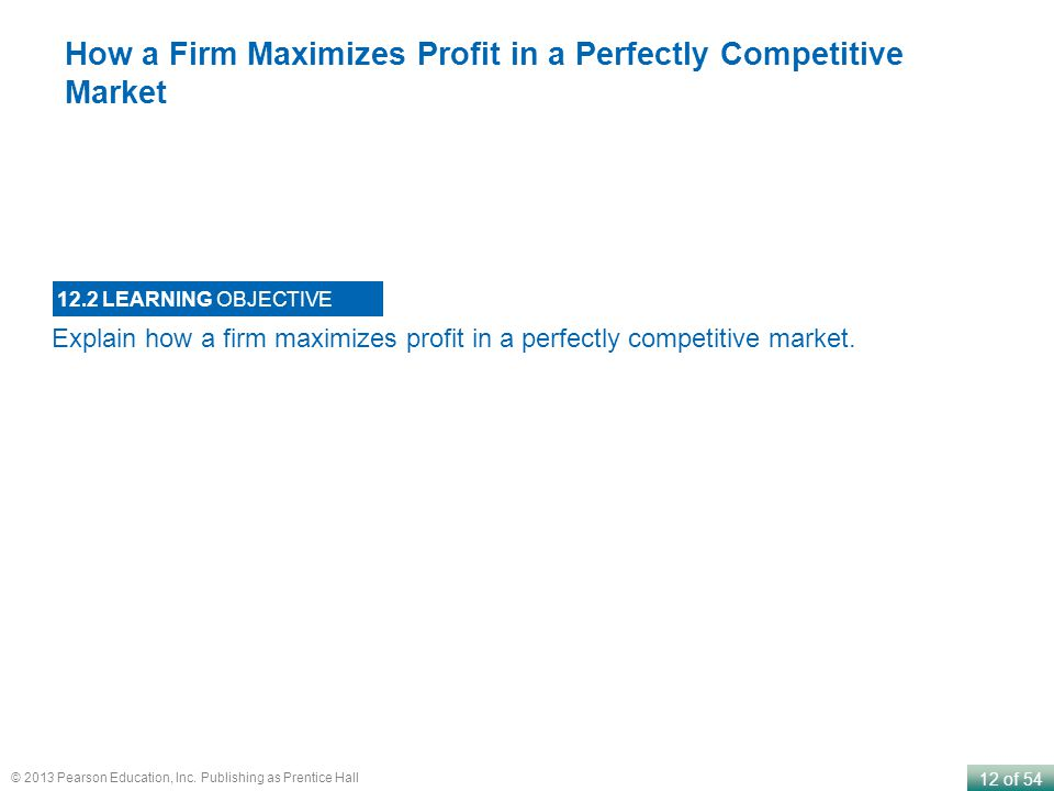 How a Firm Maximizes Profit in a Perfectly Competitive Market
