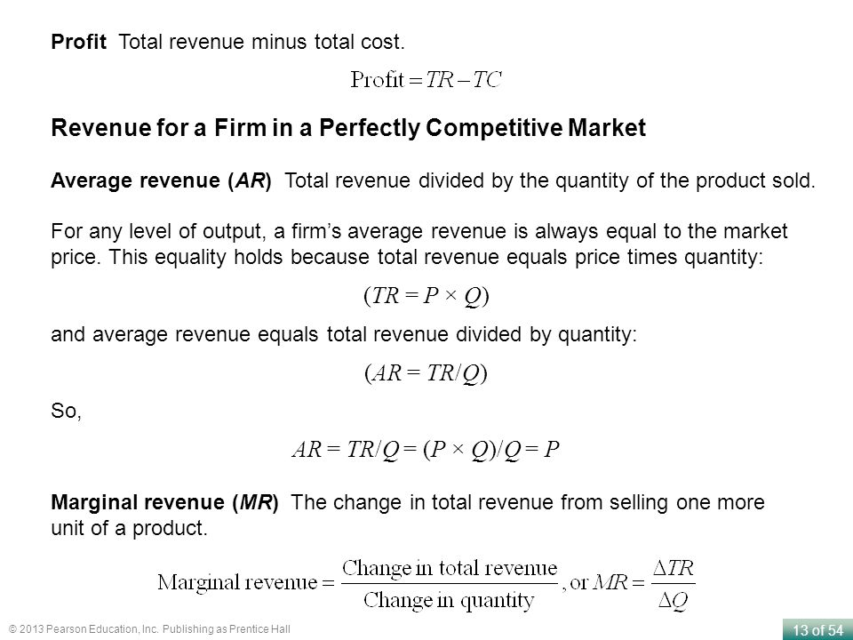 Revenue for a Firm in a Perfectly Competitive Market