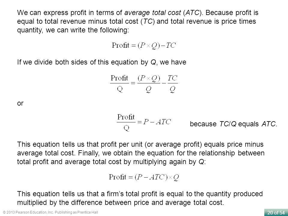 We can express profit in terms of average total cost (ATC)