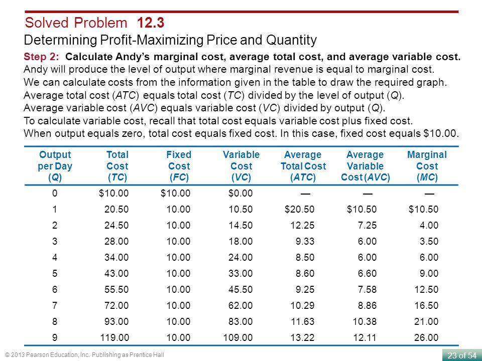 Solved Problem 12.3 Determining Profit-Maximizing Price and Quantity