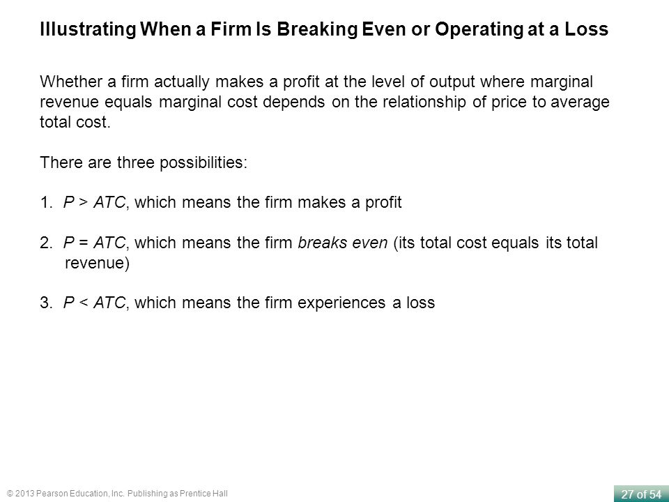 Illustrating When a Firm Is Breaking Even or Operating at a Loss