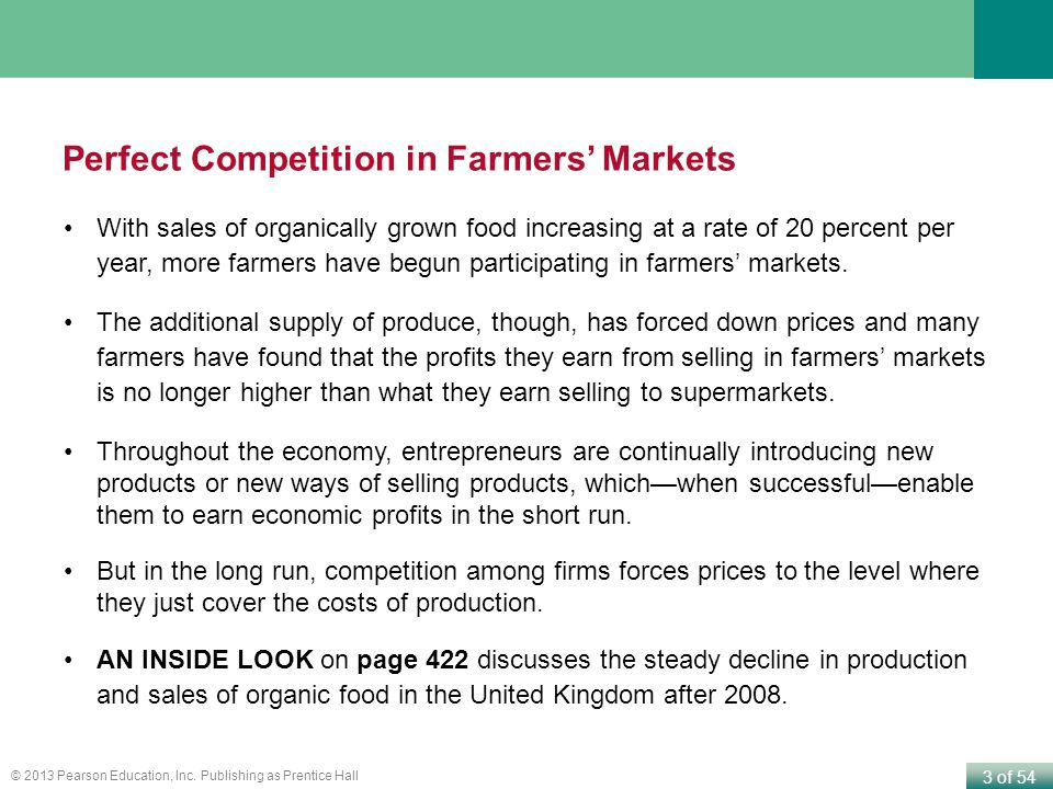 Perfect Competition in Farmers' Markets