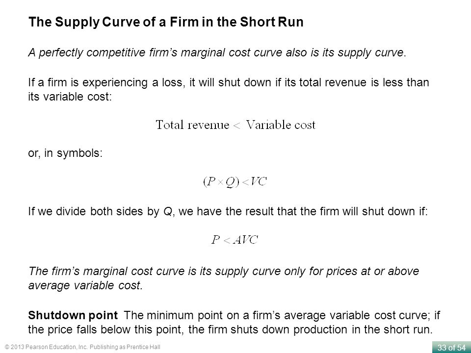 The Supply Curve of a Firm in the Short Run